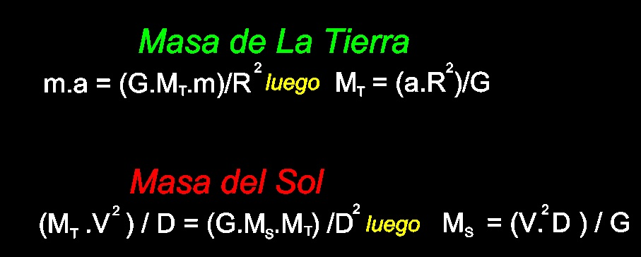 formula para calcular la masa en kilogramos