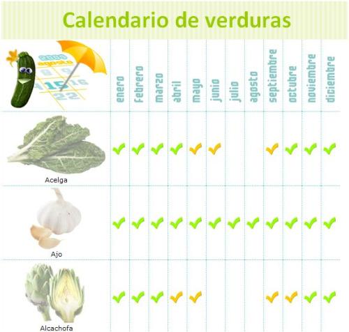 calendarioverduras ocu - Calendarios de frutas y verduras de temporada
