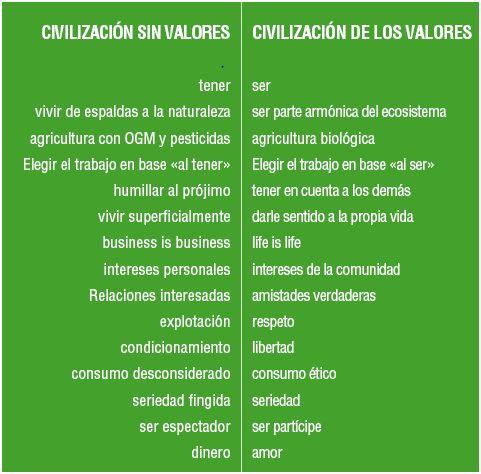 civilizacion - La nueva civilización con valores