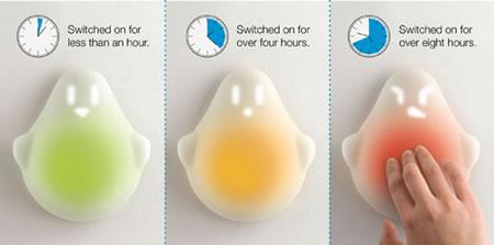 tio light switch - Tio Light Switch les recuerda que hay que apagar las luces