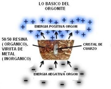orgonite2 - orgonite