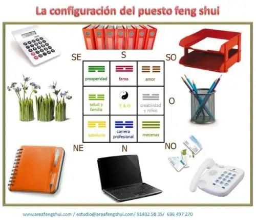 feng shui trabajo - feng shui trabajo