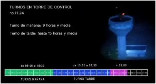 controladores horarios - Controladores aéreos en España: otra versión de los hechos, de las causas y, sobre todo, de las consecuencias