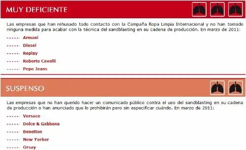 vaqueros 1 - Cuando los vaqueros matan: informe Fashion Victims en pdf y campaña No Sandblasting