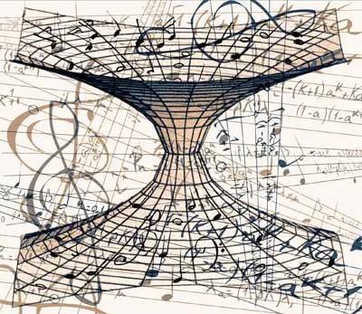 musicosophia