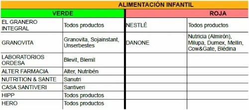 transgenicos21 - transgenicos alimentos infantiles