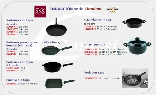 conasi2 - Sartén antiadherente con titanio Skk