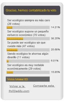 Ecología y economía resultados - ECOlogía y ECOnomía: ¿son compatibles?, lo que opinan los lectores de El Blog Alternativo. Los viernes de Ecología Cotidiana