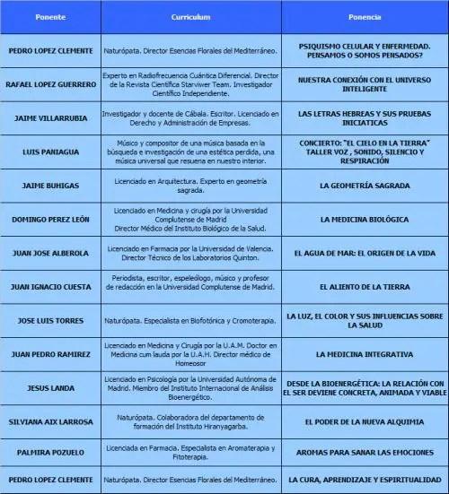 ponentes congreso el hombre universal