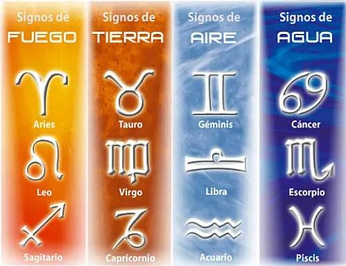 signos zodiaco caracteristicas - zodíaco y elementos