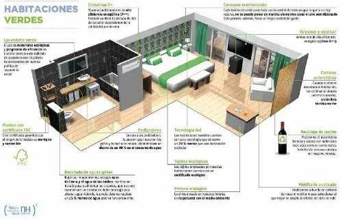 habitaciones verdes hoteles NH