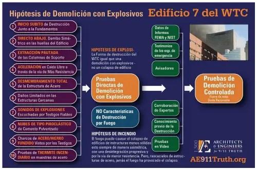 trans team wtc7 chart card spanish1b - trans-team-wtc7-chart-card-spanish1b