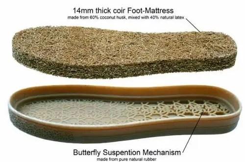 pozu2 - El calzado apropiado para la salud