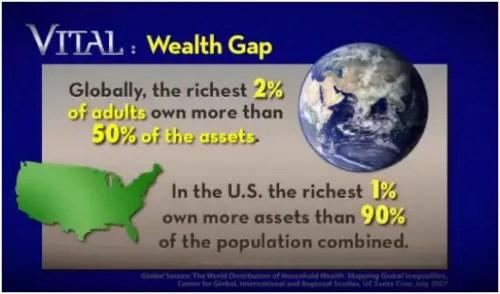 thrive dinero - thrive-dinero desigualdad