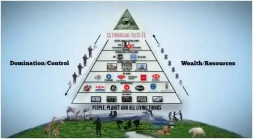 thrive piramide - thrive-piramide social