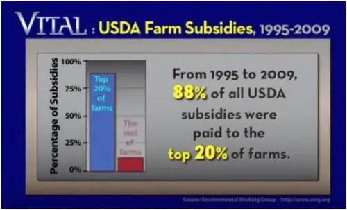 thrive subsidios agricultura - THRIVE: documental revelador. ¿Qué nos están ocultando, quién y cómo cambiará el mundo con la energía libre?