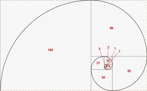 Fibonacci1 - Fibonacci1