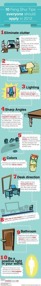 feng shui tips infographic small - feng-shui-tips-infographic-small