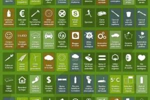 Infografia con consejos para una vida más ecológica 500x907 - 110 pasos para una vida más ecológica - Infografía. Los viernes de Ecología Cotidiana