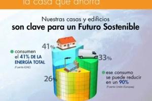 La Casa que Ahorra consumo energético - Fundación La Casa que Ahorra