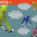 rocco - ROCCO o como aprovechar la energía de los peques