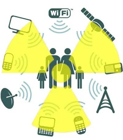 radiaciones electromagneticas
