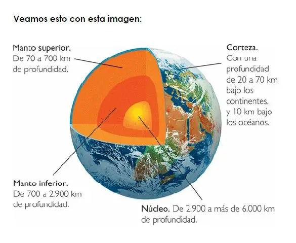 TIERRA HUECA3 - LA TIERRA HUECA: aperturas solares, dos nuevos continentes y civilización intraterrena