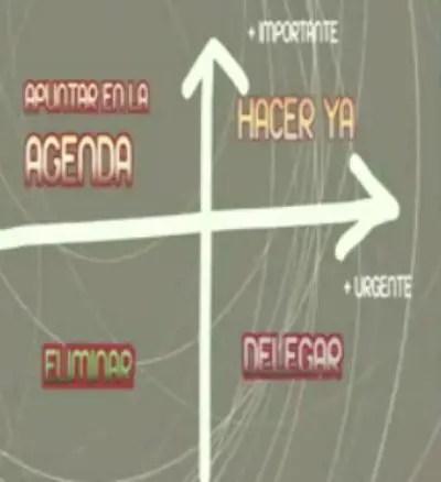 DIAGRAMA TIEMPO - Deja de procastinar y APROVECHA EL TIEMPO (3 vídeos)