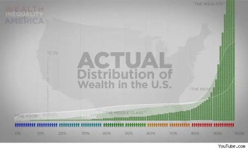 actual wealth 604cs030413 - actual-wealth-in USA
