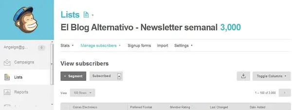 Boletín Semanal El Blog Alternativo Ya somos 3000 - Ya somos 3.000 en el Boletín Semanal de El Blog Alternativo