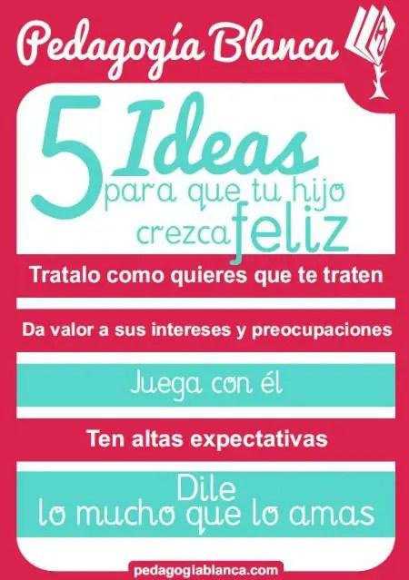 5 ideas - 5 ideas