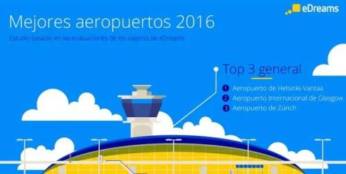 Mejores aeropuertos 2016 - Mejores aeropuertos 2016
