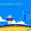 Mejores aeropuertos 2016 - Los mejores (y peores) aeropuertos