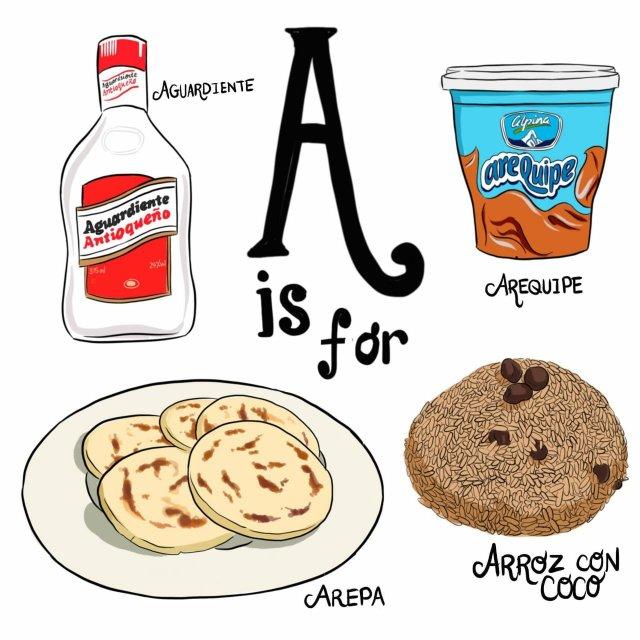 abecedario colombiano el bogotano a