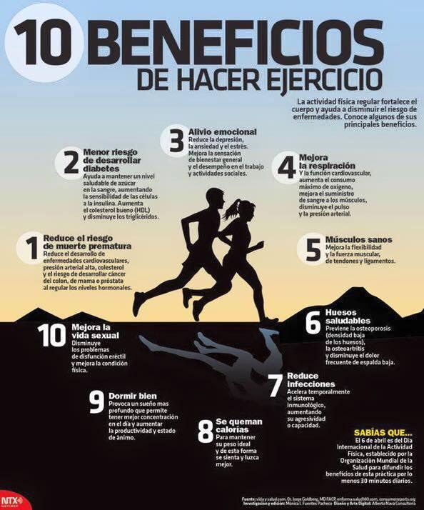 beneficios actividad fisica
