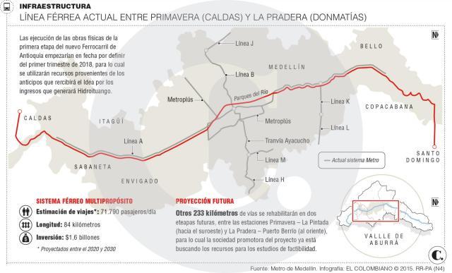 Hoy se conocerá por dónde pasará el nuevo Ferrocarril de Antioquia