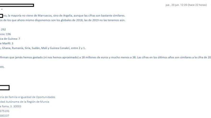 Respuesta de Murcia