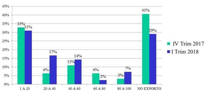 la encuesta de coyuntura industrial (eci) (5)