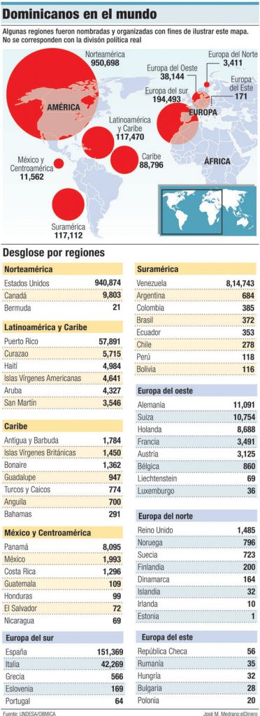 dominicanos en el mundo