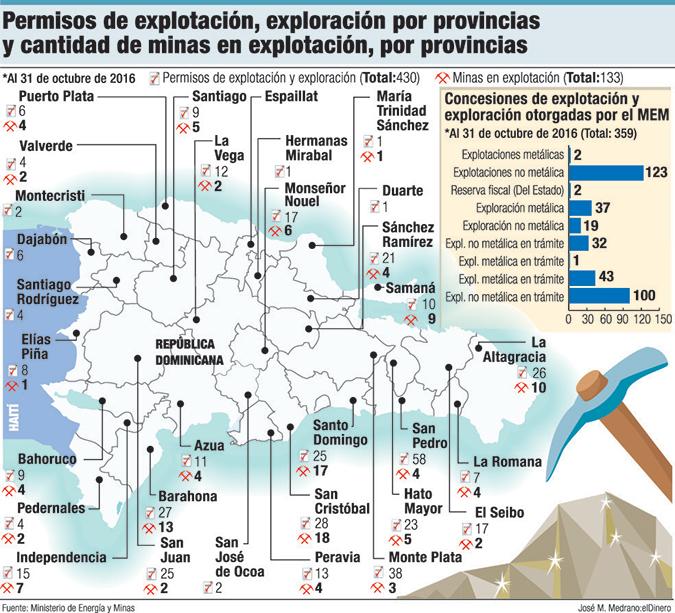 permisos explotacion mineria rd