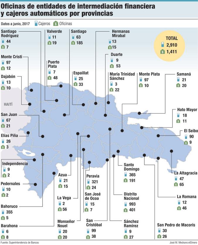 sucursales cajeros automativos provincias