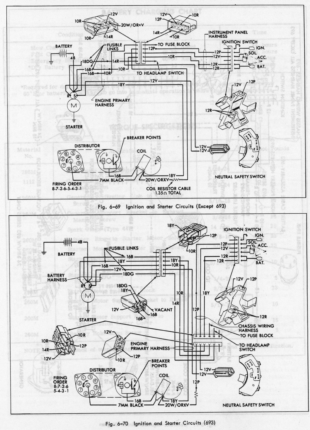 ignition_starter diagram 1969 firebird wiring diagram & 1969 firebird wiring diagram rear 1967 firebird wiring diagram at edmiracle.co