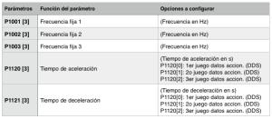 Parámetros_2