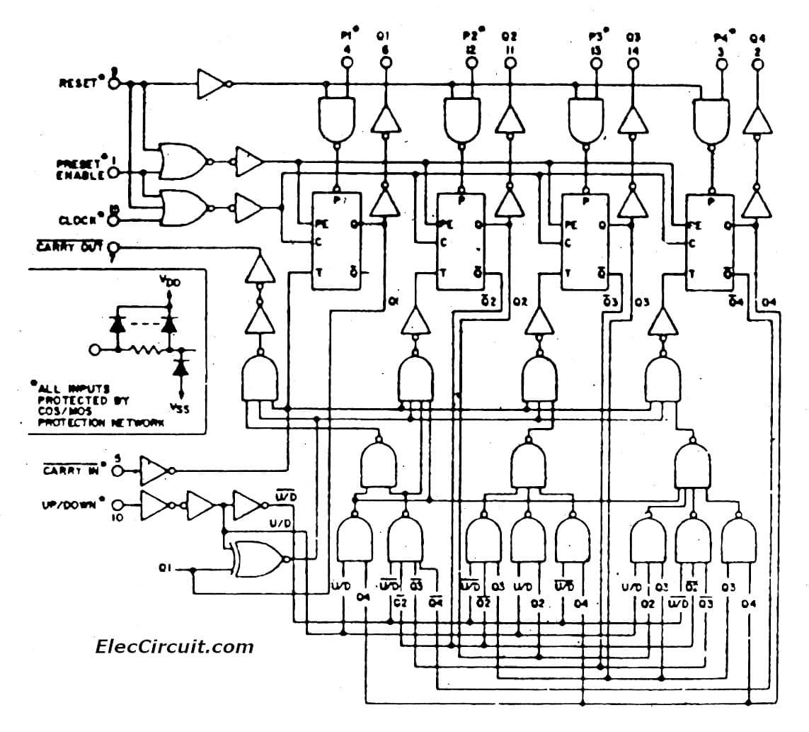 Universal Digital Counter Circuit Using Cd Amp Cd