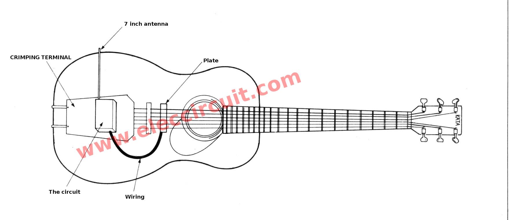 Fender Strat Input Jack Wiring