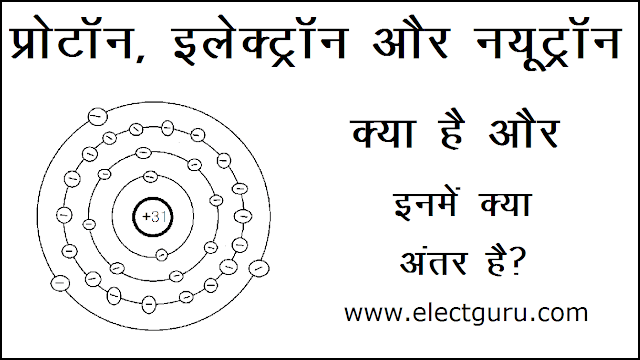 Proton electron neutron kya hai