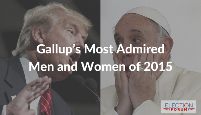 Gallup's Most Admired Men and Women of 2015