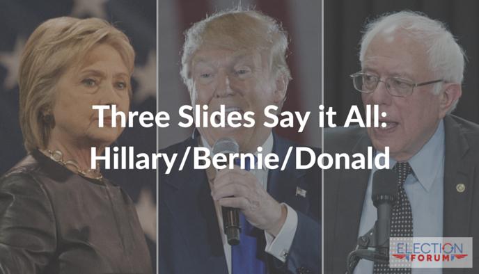 Three Slides Say it All: Hillary/Bernie/Donald