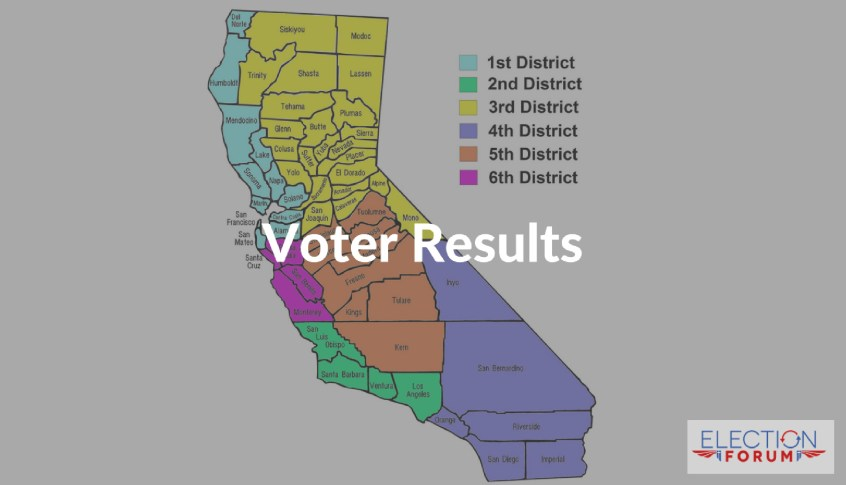 California Voter Results