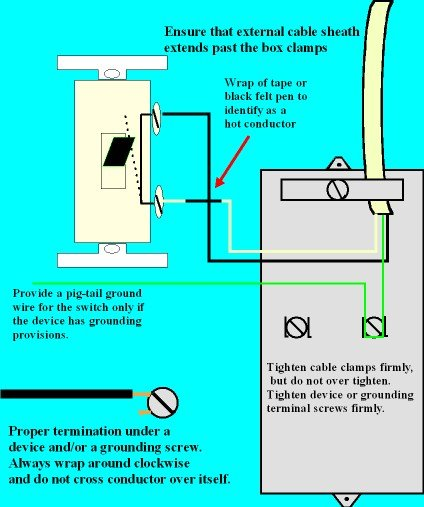 switch leg wiring diagram wiring diagrams wiring diagram switch to light and outlet wire